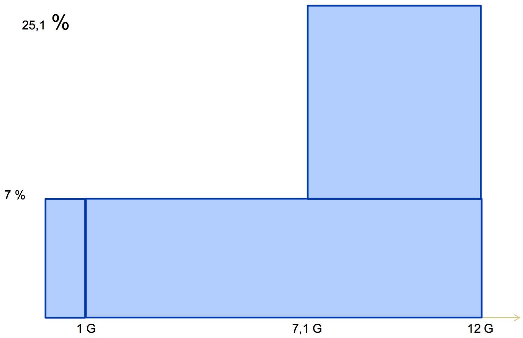 Presentasjon_NLF_23_10_2015_pdf__side_75_av_93_